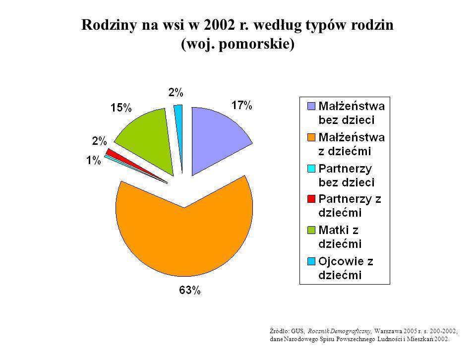 Rodziny na wsi w 2002 r. według typów rodzin (woj. pomorskie) Źródło: GUS, Rocznik Demograficzny, Warszawa 2005 r. s. 200-2002, dane Narodowego Spisu