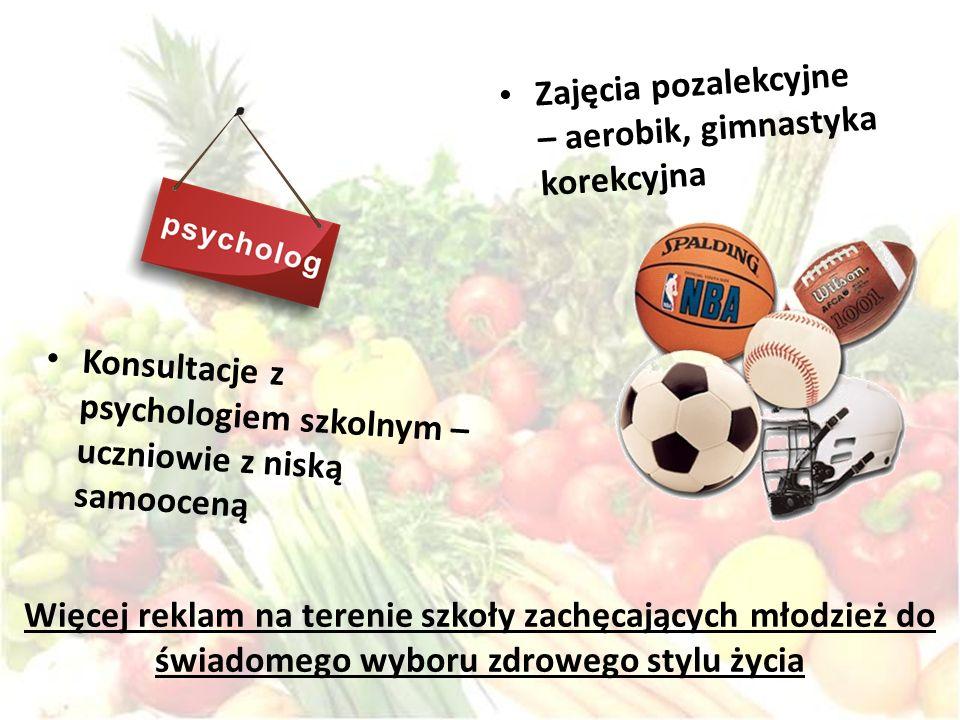 Zajęcia pozalekcyjne – aerobik, gimnastyka korekcyjna Więcej reklam na terenie szkoły zachęcających młodzież do świadomego wyboru zdrowego stylu życia