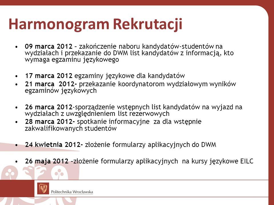09 marca 2012 – zakończenie naboru kandydatów-studentów na wydziałach i przekazanie do DWM list kandydatów z informacją, kto wymaga egzaminu językowego 17 marca 2012 egzaminy językowe dla kandydatów 21 marca 2012- przekazanie koordynatorom wydziałowym wyników egzaminów językowych 26 marca 2012-sporządzenie wstępnych list kandydatów na wyjazd na wydziałach z uwzględnieniem list rezerwowych 28 marca 2012- spotkanie informacyjne za dla wstępnie zakwalifikowanych studentów 24 kwietnia 2012- złożenie formularzy aplikacyjnych do DWM 26 maja 2012 –złożenie formularzy aplikacyjnych na kursy językowe EILC Harmonogram Rekrutacji