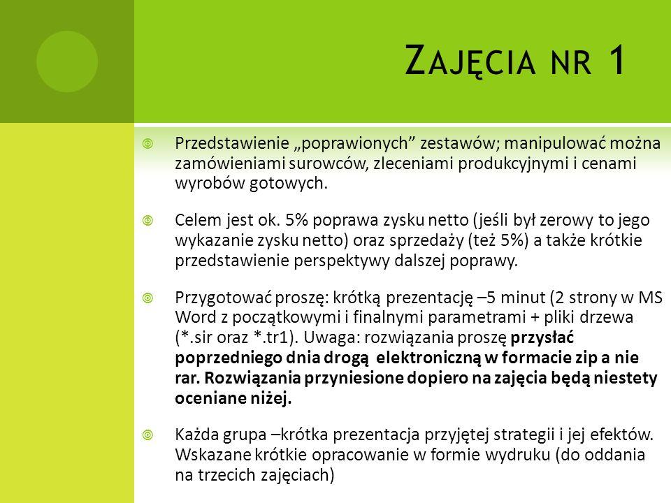 Z AJĘCIA NR 1 Przedstawienie poprawionych zestawów; manipulować można zamówieniami surowców, zleceniami produkcyjnymi i cenami wyrobów gotowych. Celem