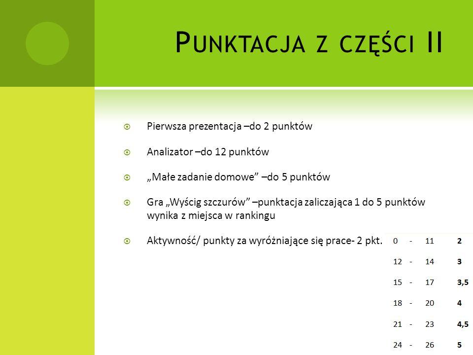 P UNKTACJA Z CZĘŚCI II Pierwsza prezentacja –do 2 punktów Analizator –do 12 punktów Małe zadanie domowe –do 5 punktów Gra Wyścig szczurów –punktacja z