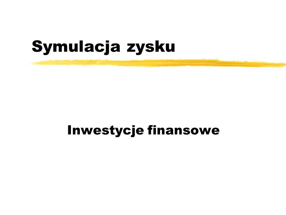 Symulacja zysku Inwestycje finansowe
