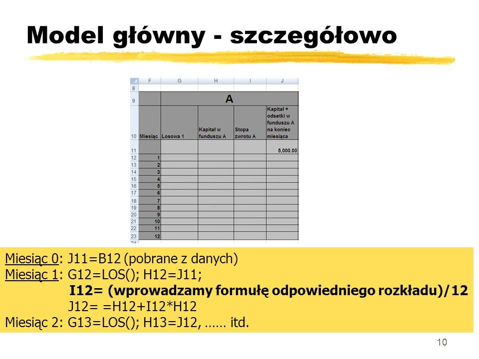 Model główny - szczegółowo 10 Miesiąc 0: J11=B12 (pobrane z danych) Miesiąc 1: G12=LOS(); H12=J11; I12= (wprowadzamy formułę odpowiedniego rozkładu)/12 J12= =H12+I12*H12 Miesiąc 2: G13=LOS(); H13=J12, …… itd.