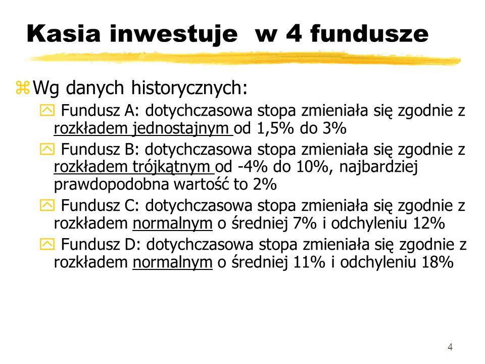 Kasia inwestuje w 4 fundusze 4 zWg danych historycznych: y Fundusz A: dotychczasowa stopa zmieniała się zgodnie z rozkładem jednostajnym od 1,5% do 3% y Fundusz B: dotychczasowa stopa zmieniała się zgodnie z rozkładem trójkątnym od -4% do 10%, najbardziej prawdopodobna wartość to 2% y Fundusz C: dotychczasowa stopa zmieniała się zgodnie z rozkładem normalnym o średniej 7% i odchyleniu 12% y Fundusz D: dotychczasowa stopa zmieniała się zgodnie z rozkładem normalnym o średniej 11% i odchyleniu 18%