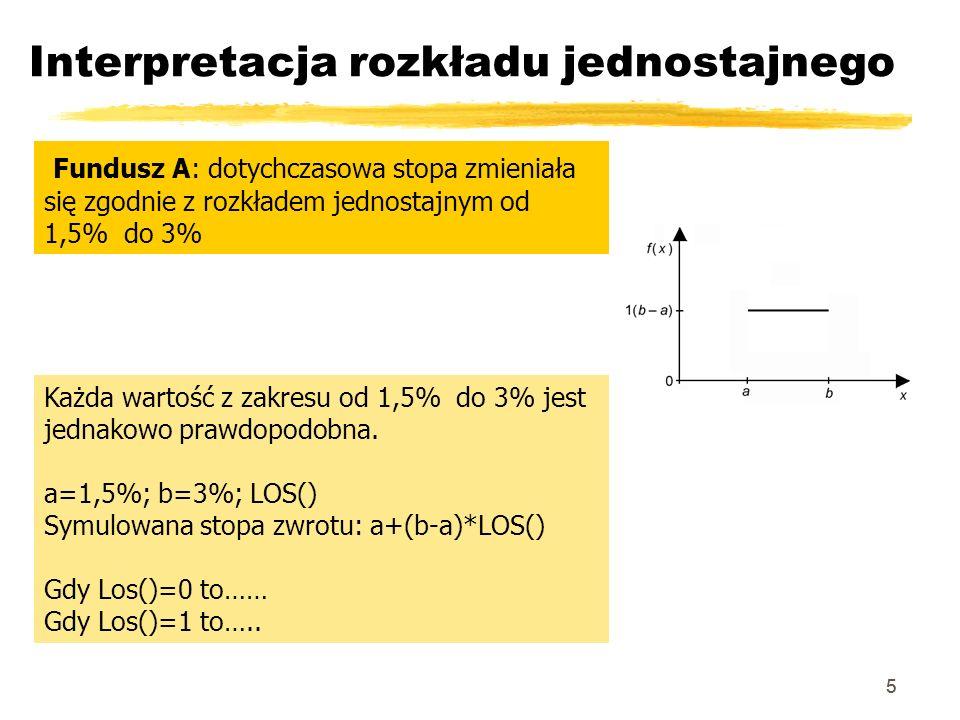 66 Interpretacja rozkładu trójkątnego 6 Fundusz B: dotychczasowa stopa zmieniała się zgodnie z rozkładem trójkątnym o parametrach: a=-4%, c=2%, b=10% Każda wartość z zakresu od -4% do 10% jest prawdopodobna, ale najbardziej spodziewamy się stopy zwrotu w wysokości 2% 1.Standaryzujemy wartość c poprzez wyliczenie pomocniczej wartości p=(c-a)/(b-a) 2.Generujemy dwie liczby losowe: U 1 = LOS() and U 2 =LOS() 3.Jeżeli U 1 p to symulowana stopa zwrotu x: 4.