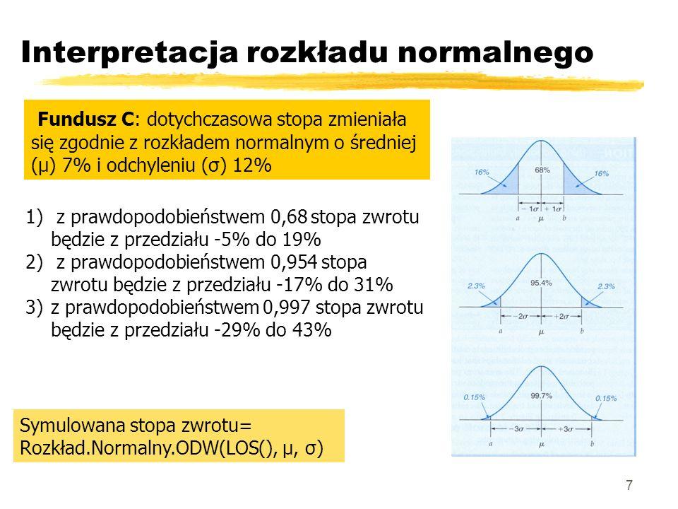 Interpretacja rozkładu normalnego 7 1) z prawdopodobieństwem 0,68 stopa zwrotu będzie z przedziału -5% do 19% 2) z prawdopodobieństwem 0,954 stopa zwrotu będzie z przedziału -17% do 31% 3)z prawdopodobieństwem 0,997 stopa zwrotu będzie z przedziału -29% do 43% Fundusz C: dotychczasowa stopa zmieniała się zgodnie z rozkładem normalnym o średniej (μ) 7% i odchyleniu (σ) 12% Symulowana stopa zwrotu= Rozkład.Normalny.ODW(LOS(), μ, σ)
