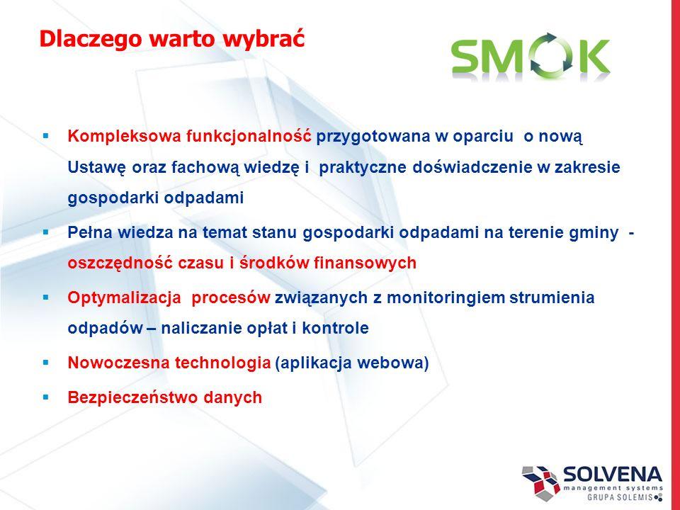 Strona główna systemu SMOK dla gminy