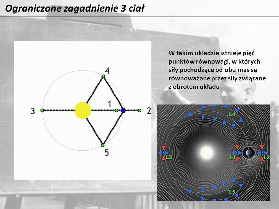 Ograniczone zagadnienie 3 ciał W takim układzie istnieje pięć punktów równowagi, w których siły pochodzące od obu mas są równoważone przez siły związa