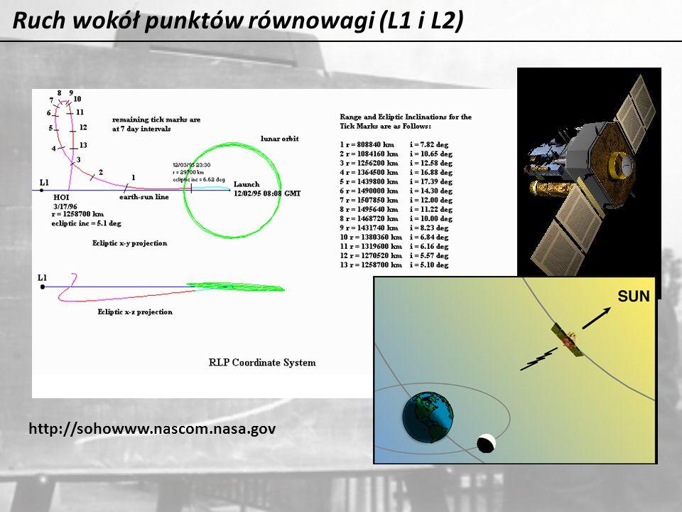 Ruch wokół punktów równowagi (L1 i L2) http://sohowww.nascom.nasa.gov
