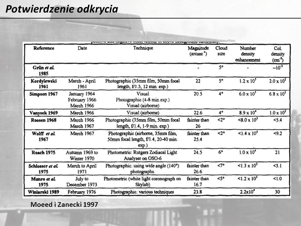 Potwierdzenie odkrycia Moeed i Zanecki 1997