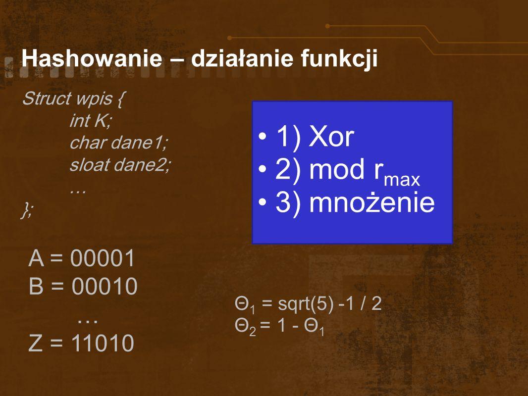 Hashowanie – działanie funkcji A = 00001 B = 00010 … Z = 11010 Struct wpis { int K; char dane1; sloat dane2; … }; 1) Xor 2) mod r max 3) mnożenie Θ 1