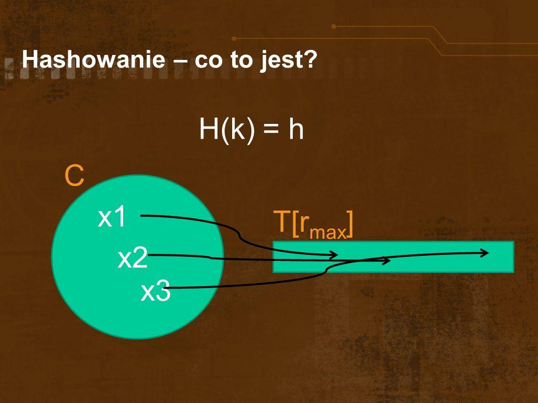 Hashowanie – co to jest? H(k) = h x1 x2 x3 C T[r max ]