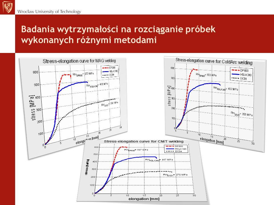 Badania wytrzymałości na rozciąganie próbek wykonanych różnymi metodami