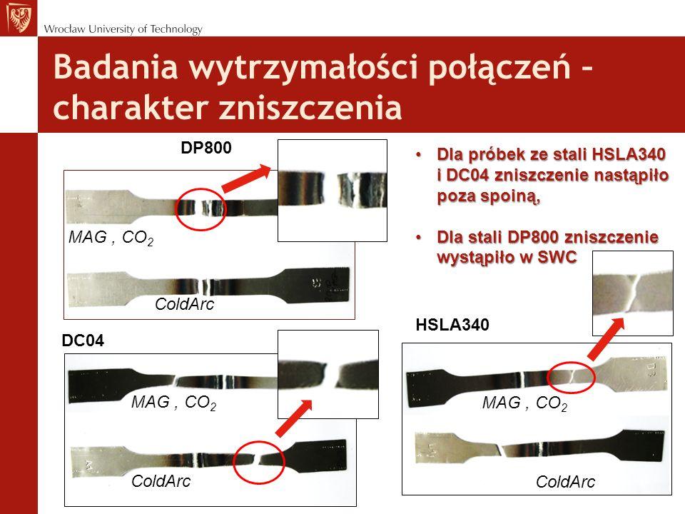 Badania wytrzymałości połączeń – charakter zniszczenia Dla próbek ze stali HSLA340 i DC04 zniszczenie nastąpiło poza spoiną,Dla próbek ze stali HSLA34