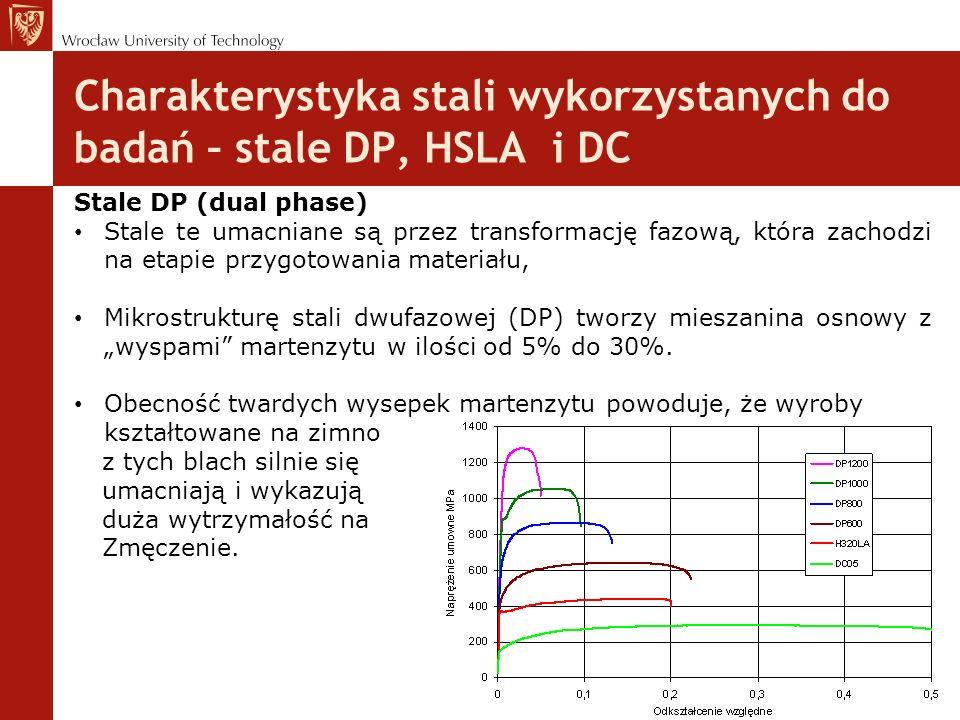 Stale HSLA Stale konstrukcyjne o podwyższonej wytrzymałości, zawartość mikrododatków (Ti,Nb,V) powoduje rozdrobnienie ziaren ferrytu.