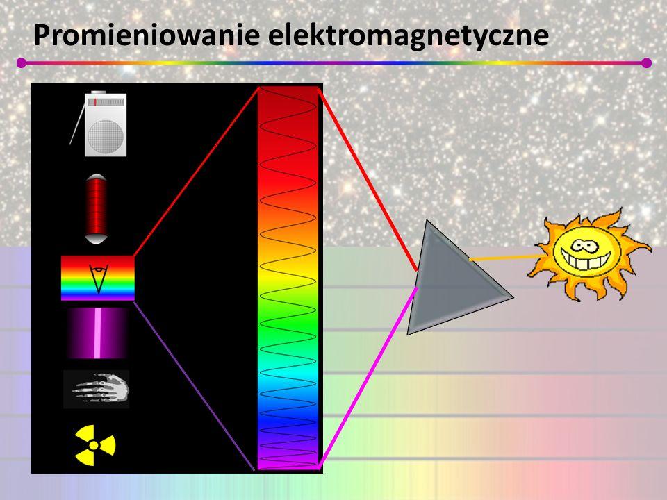 Ciało doskonale czarne Tak świeci ciało znajdujące się w równowadze termodynamicznej Gwiazdy gorące są niebieskie, a chłodne – czerwone Aby zmierzyć temperaturę definiuje się tzw.