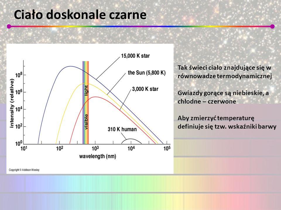 Ciało doskonale czarne Tak świeci ciało znajdujące się w równowadze termodynamicznej Gwiazdy gorące są niebieskie, a chłodne – czerwone Aby zmierzyć t