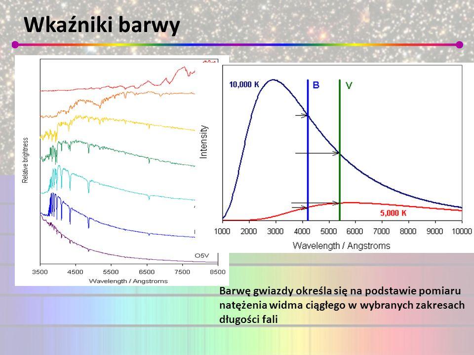Klasyfikacja widm gwiazd Natężenie linii 50,000K 10,000K 6,000K 4,000K 3,000K O0B0 A0 F0 G0 K0 M0 M7 He II He I H H Ca II TiO Dane przejście energetyczne w atomie możliwe jest tylko w odpowiedniej temperaturze.