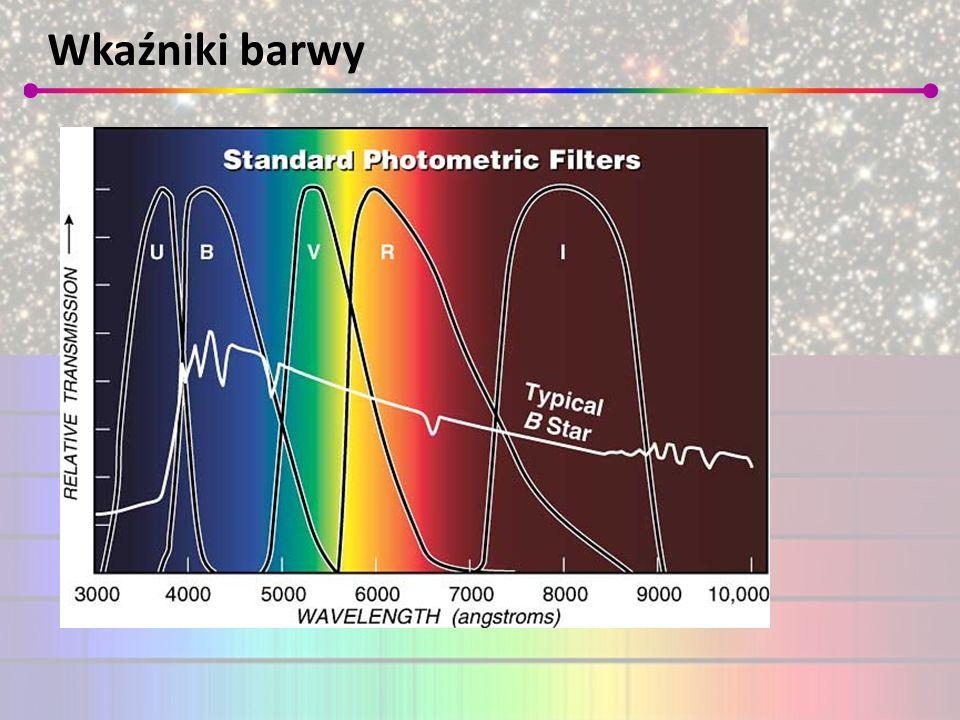 Linie widmowe Elektron przechodzi na wyższy poziom – musi dostać energię (absorpcja kwantu, zderzenie z inną cząstką) Przy przechodzeniu na niższy poziom – oddaje energię (emisja kwantu)
