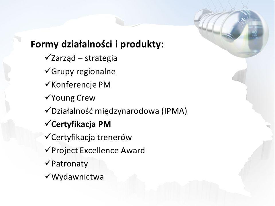 Formy działalności i produkty: Zarząd – strategia Grupy regionalne Konferencje PM Young Crew Działalność międzynarodowa (IPMA) Certyfikacja PM Certyfi