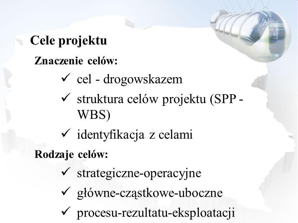 Cele projektu Znaczenie celów: cel - drogowskazem struktura celów projektu (SPP - WBS) identyfikacja z celami Rodzaje celów: strategiczne-operacyjne główne-cząstkowe-uboczne procesu-rezultatu-eksploatacji