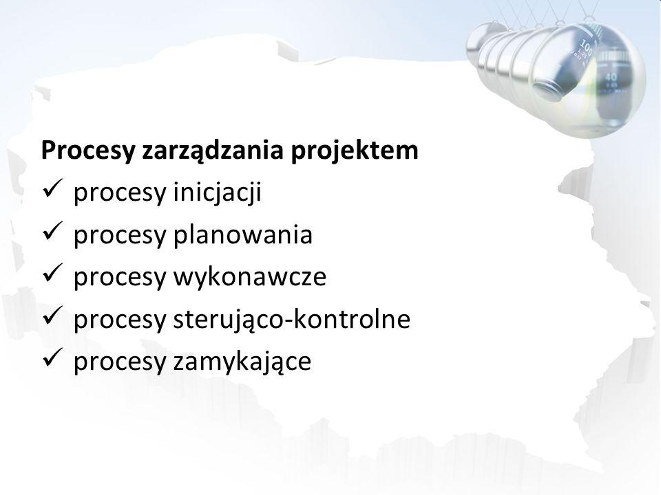 Procesy zarządzania projektem procesy inicjacji procesy planowania procesy wykonawcze procesy sterująco-kontrolne procesy zamykające