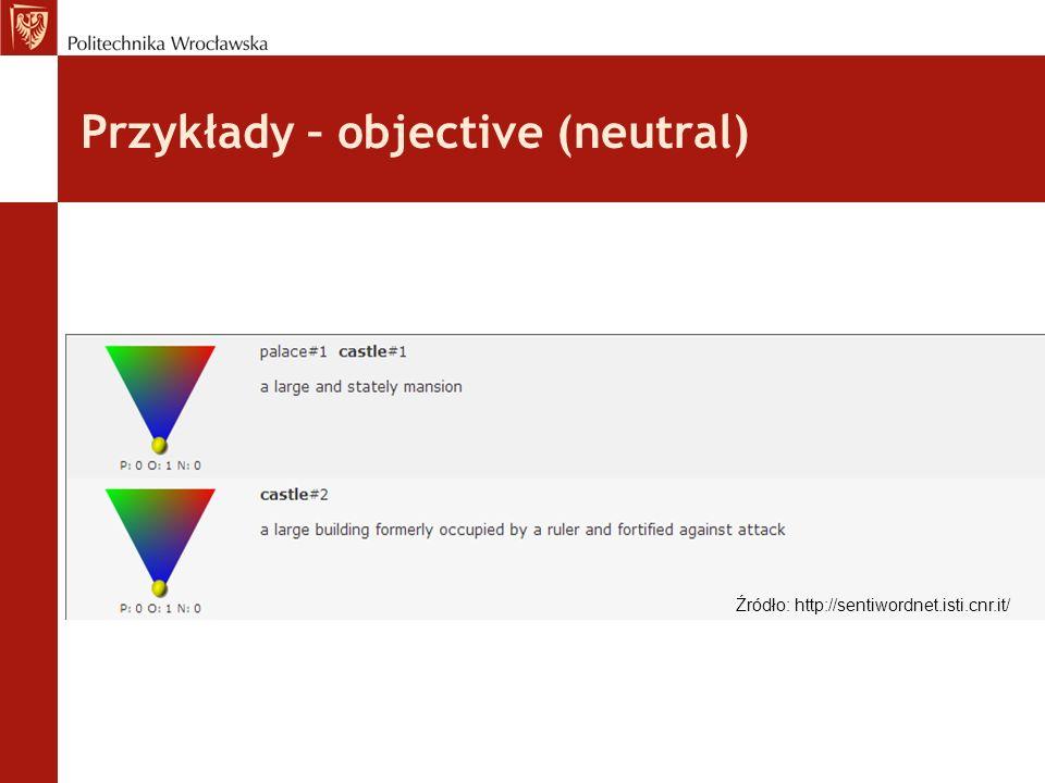 Przykłady – objective (neutral) Źródło: http://sentiwordnet.isti.cnr.it/