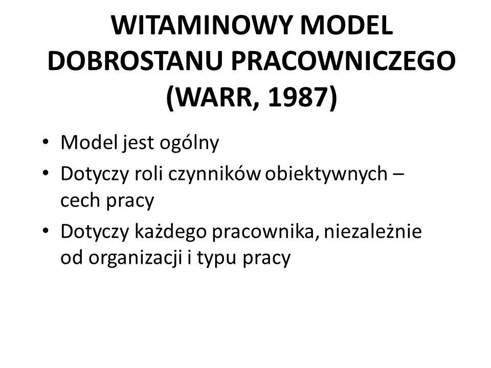 WITAMINOWY MODEL DOBROSTANU PRACOWNICZEGO (WARR, 1987) Model jest ogólny Dotyczy roli czynników obiektywnych – cech pracy Dotyczy każdego pracownika,