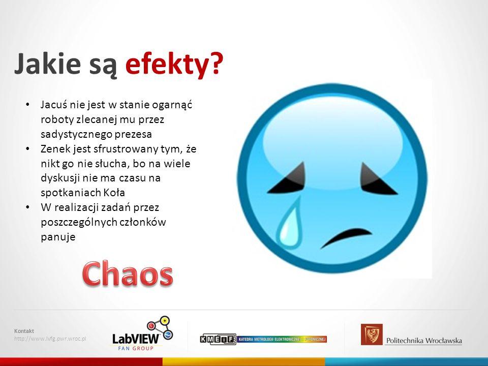 Jakie są efekty? Kontakt http://www.lvfg.pwr.wroc.pl Jacuś nie jest w stanie ogarnąć roboty zlecanej mu przez sadystycznego prezesa Zenek jest sfrustr