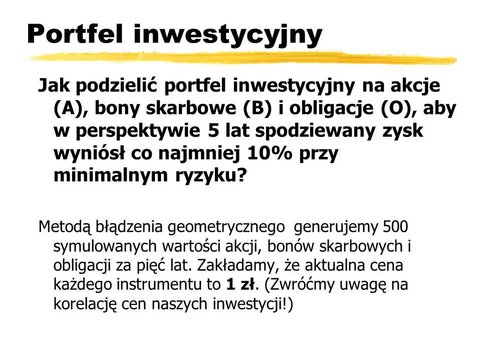 Portfel inwestycyjny Jak podzielić portfel inwestycyjny na akcje (A), bony skarbowe (B) i obligacje (O), aby w perspektywie 5 lat spodziewany zysk wyniósł co najmniej 10% przy minimalnym ryzyku.