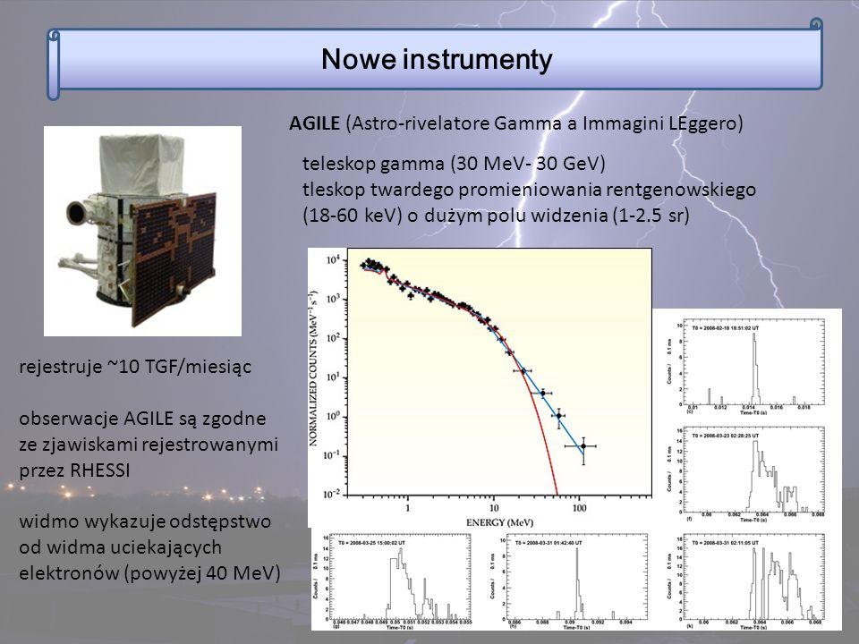 Nowe instrumenty AGILE (Astrorivelatore Gamma a Immagini LEggero) teleskop gamma (30 MeV- 30 GeV) tleskop twardego promieniowania rentgenowskiego (18-60 keV) o dużym polu widzenia (1-2.5 sr) rejestruje ~10 TGF/miesiąc obserwacje AGILE są zgodne ze zjawiskami rejestrowanymi przez RHESSI widmo wykazuje odstępstwo od widma uciekających elektronów (powyżej 40 MeV)