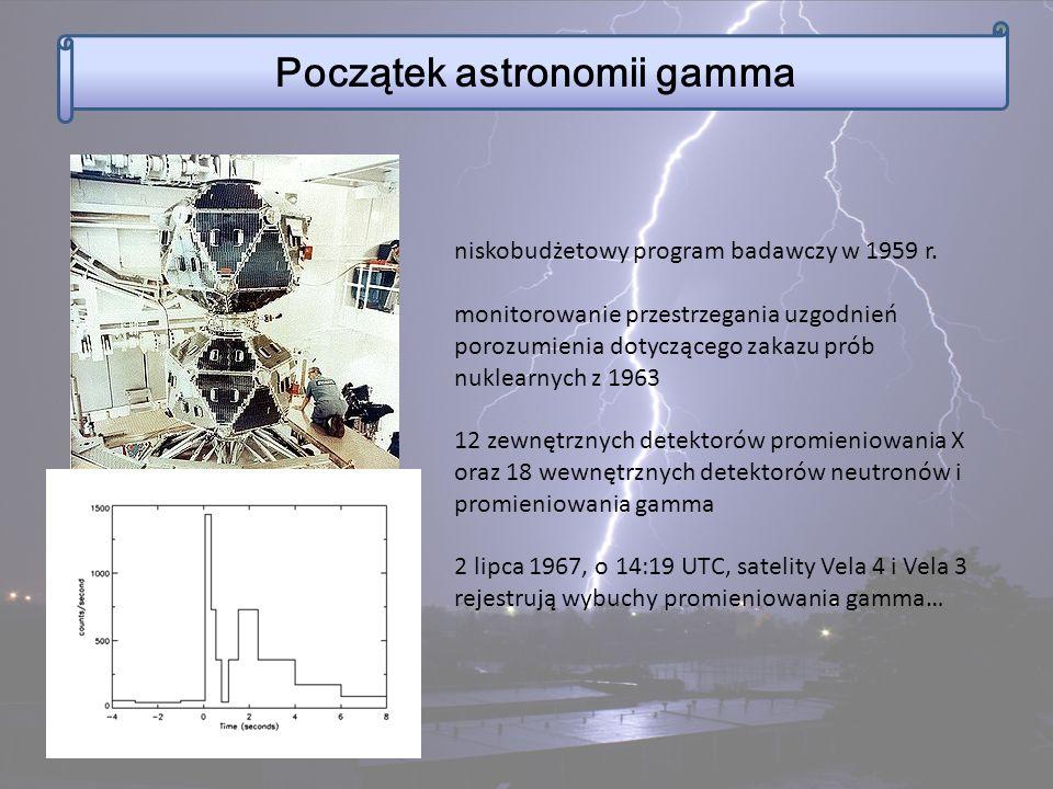 Początek astronomii gamma niskobudżetowy program badawczy w 1959 r.