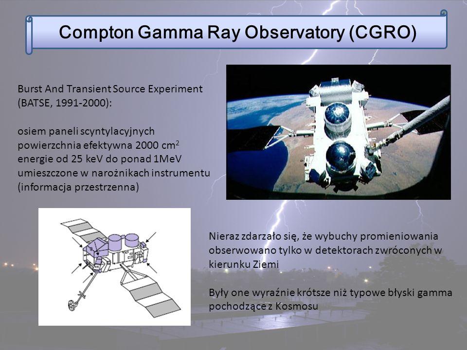 Compton Gamma Ray Observatory (CGRO) Burst And Transient Source Experiment (BATSE, 1991-2000): osiem paneli scyntylacyjnych powierzchnia efektywna 2000 cm 2 energie od 25 keV do ponad 1MeV umieszczone w narożnikach instrumentu (informacja przestrzenna) Nieraz zdarzało się, że wybuchy promieniowania obserwowano tylko w detektorach zwróconych w kierunku Ziemi Były one wyraźnie krótsze niż typowe błyski gamma pochodzące z Kosmosu