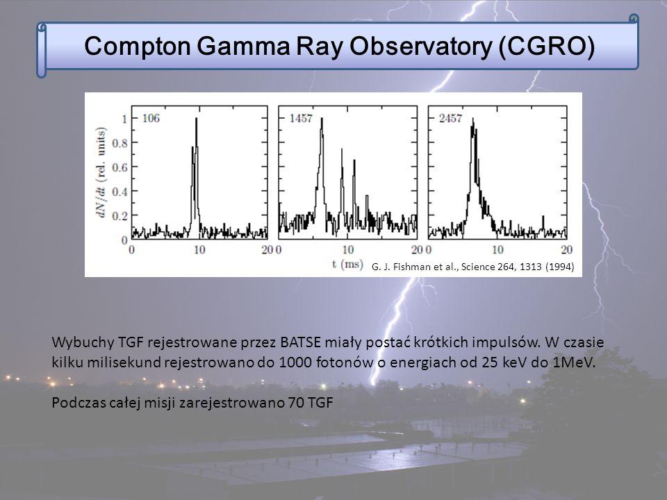 Compton Gamma Ray Observatory (CGRO) Wybuchy TGF rejestrowane przez BATSE miały postać krótkich impulsów.