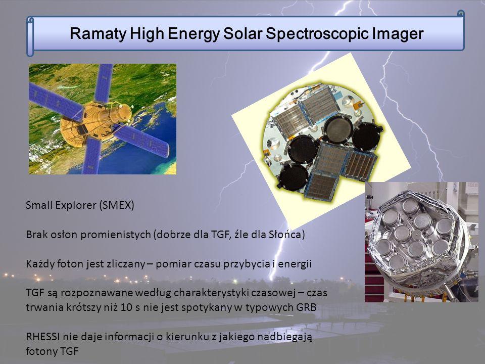 Ramaty High Energy Solar Spectroscopic Imager Small Explorer (SMEX) Brak osłon promienistych (dobrze dla TGF, źle dla Słońca) Każdy foton jest zliczany – pomiar czasu przybycia i energii TGF są rozpoznawane według charakterystyki czasowej – czas trwania krótszy niż 10 s nie jest spotykany w typowych GRB RHESSI nie daje informacji o kierunku z jakiego nadbiegają fotony TGF