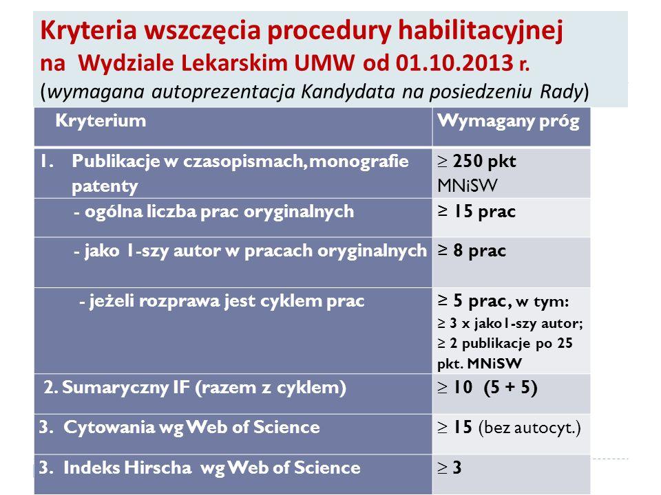 Kryteria wszczęcia procedury habilitacyjnej na Wydziale Lekarskim UMW od 01.10.2013 r. (wymagana autoprezentacja Kandydata na posiedzeniu Rady) Kryter