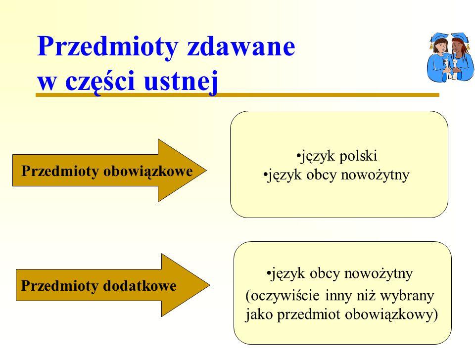 Przedmioty zdawane w części ustnej Przedmioty obowiązkowePrzedmioty dodatkowe język polski język obcy nowożytny (oczywiście inny niż wybrany jako przedmiot obowiązkowy)
