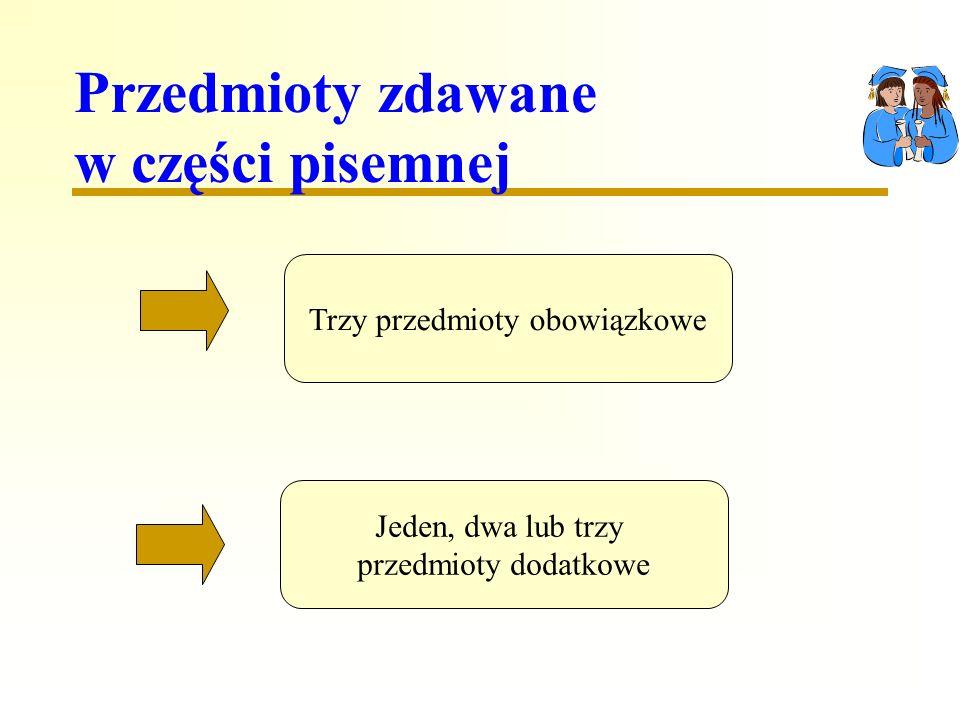 Przedmioty zdawane w części pisemnej Trzy przedmioty obowiązkowe Jeden, dwa lub trzy przedmioty dodatkowe
