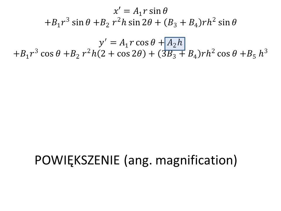 POWIĘKSZENIE (ang. magnification)