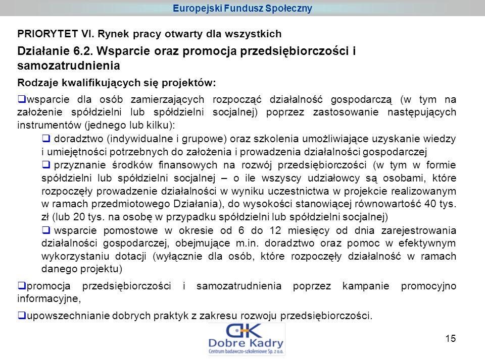 15 PRIORYTET VI.Rynek pracy otwarty dla wszystkich Działanie 6.2.