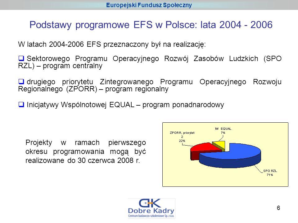 27 Priorytet IX Rozwój wykształcenia i kompetencji w regionach Działanie 9.4 Wysoko wykwalifikowane kadry systemu oświaty Kryteria dostępu Kryterium wkładu własnego: Wkład własny w wysokości 15% wartości projektu ze środków budżetu JST szczebla lokalnego.