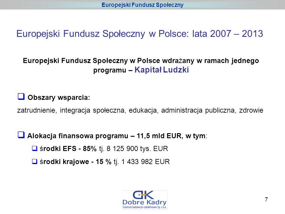 7 Europejski Fundusz Społeczny Europejski Fundusz Społeczny w Polsce: lata 2007 – 2013 Europejski Fundusz Społeczny w Polsce wdrażany w ramach jednego programu – Kapitał Ludzki Obszary wsparcia: zatrudnienie, integracja społeczna, edukacja, administracja publiczna, zdrowie Alokacja finansowa programu – 11,5 mld EUR, w tym: środki EFS - 85% tj.