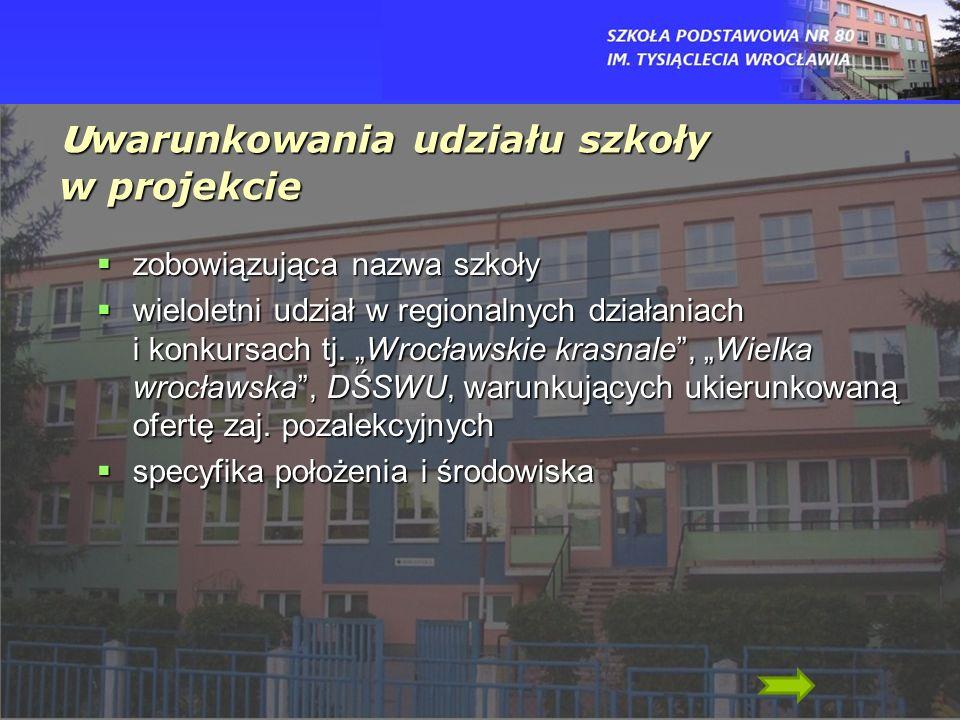 Założenia organizacyjne w przedsięwzięciu weźmie udział 10 klas: w przedsięwzięciu weźmie udział 10 klas: 8 w ramach edukacji wczesnoszkolnej 8 w ramach edukacji wczesnoszkolnej 2 klasy piąte 2 klasy piąte w roku 2012/2013 zaplanowanych zostało 86 zajęć całodniowych w wytypowanych instytucjach współpracujących w ramach projektu w roku 2012/2013 zaplanowanych zostało 86 zajęć całodniowych w wytypowanych instytucjach współpracujących w ramach projektu zajęcia realizowane są w kolejnych dniach tygodnia – jeden raz w miesiącu zajęcia realizowane są w kolejnych dniach tygodnia – jeden raz w miesiącu zajęcia mają charakter zintegrowany zajęcia mają charakter zintegrowany przy opracowaniu koncepcji brał udział lider z dziewięcio- osobowym zespołem przy opracowaniu koncepcji brał udział lider z dziewięcio- osobowym zespołem