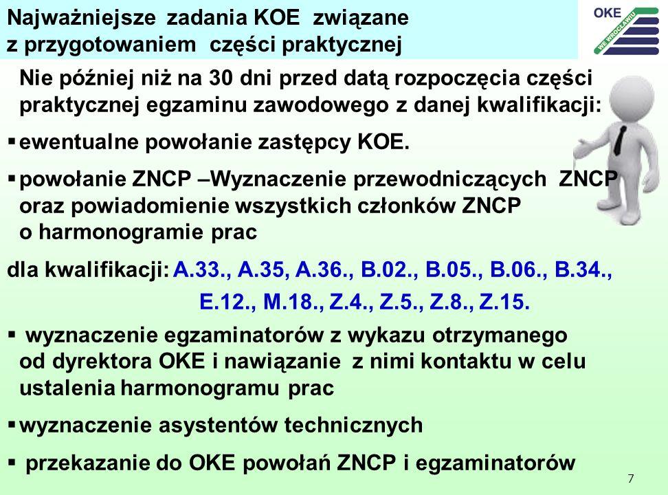 Zadania PZNCP PZNCP 30 minut przed rozpoczęciem części praktycznej egzaminu odbiera od KOE: odpowiednie materiały egzaminacyjne dla zdających (arkusze egzaminacyjne z kartami oceny) i kryteria oceniania dokumentację egzaminacyjną, w tym: listę zdających w sali naklejki z numerem PESEL zdających druk protokołu przebiegu egzaminu w sali druk decyzji o przerwaniu egzaminu druk oświadczenia zdającego o rezygnacji z egzaminu identyfikatory dla zdających, ZNCP, egzaminatorów losy z numerami stanowisk egzaminacyjnych koperty papierowe i jedną bezpieczną.
