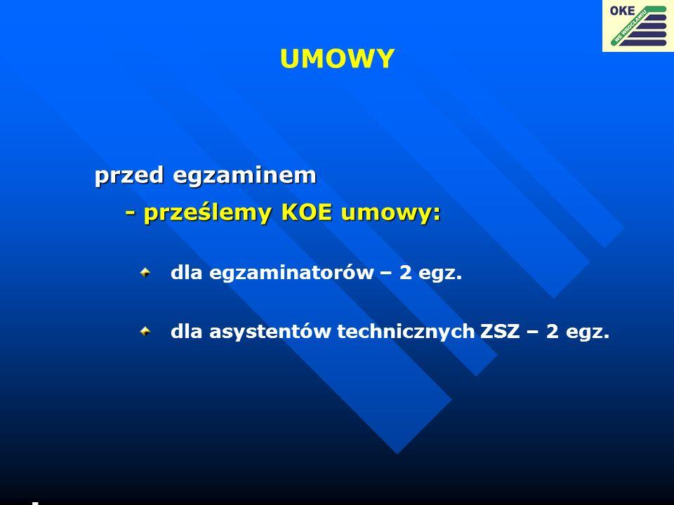UMOWY przed egzaminem przed egzaminem - prześlemy KOE umowy: - prześlemy KOE umowy: dla egzaminatorów – 2 egz. dla asystentów technicznych ZSZ – 2 egz