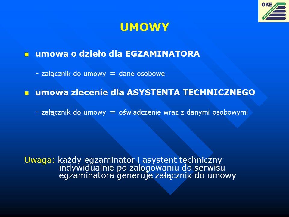 UMOWY umowa o dzieło dla EGZAMINATORA - załącznik do umowy = dane osobowe umowa zlecenie dla ASYSTENTA TECHNICZNEGO - załącznik do umowy = oświadczeni