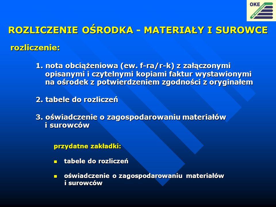 przydatne zakładki: tabele do rozliczeń tabele do rozliczeń oświadczenie o zagospodarowaniu materiałów oświadczenie o zagospodarowaniu materiałów i su