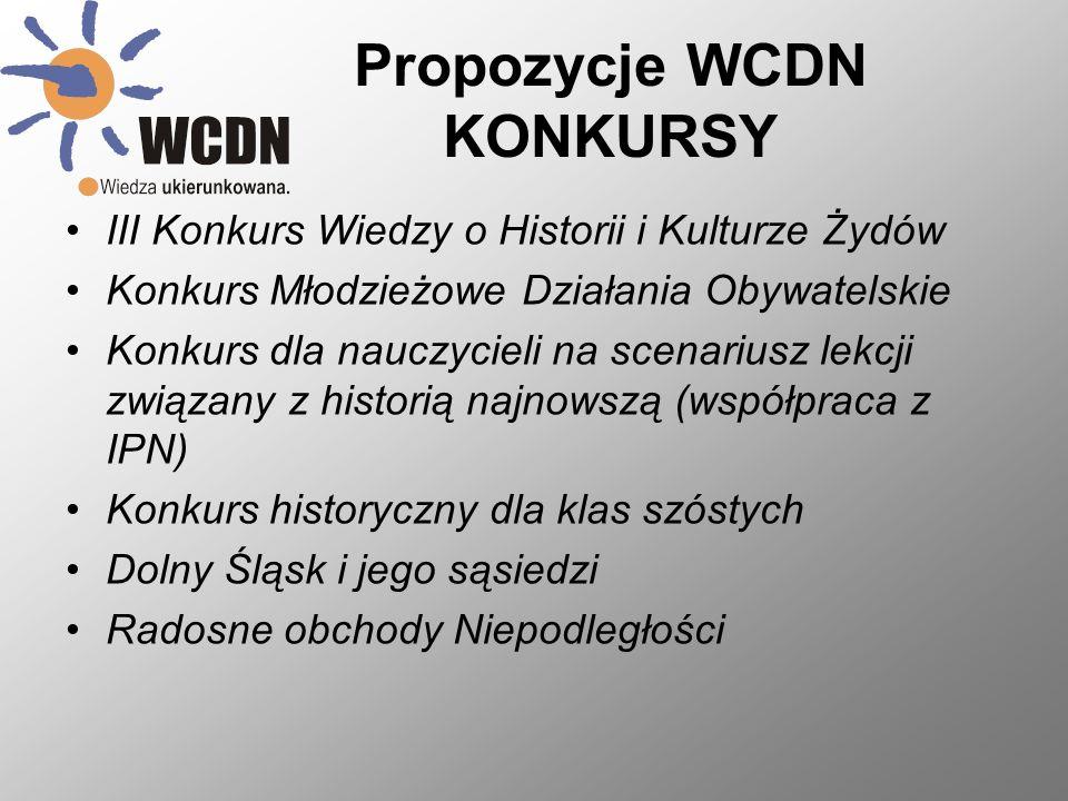 Propozycje WCDN KONKURSY III Konkurs Wiedzy o Historii i Kulturze Żydów Konkurs Młodzieżowe Działania Obywatelskie Konkurs dla nauczycieli na scenariu