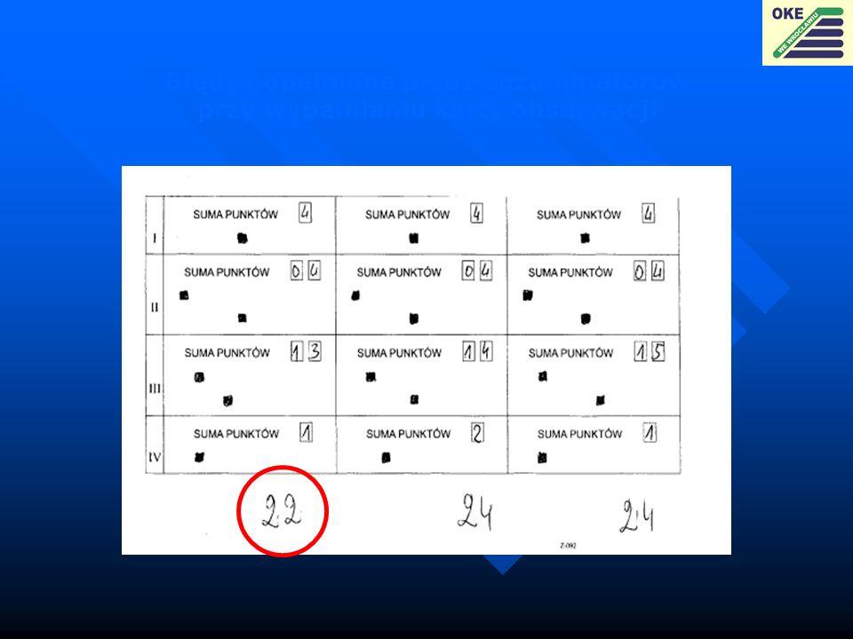 Błędy popełniane przez egzaminatorów przy wypełnianiu karty obserwacji
