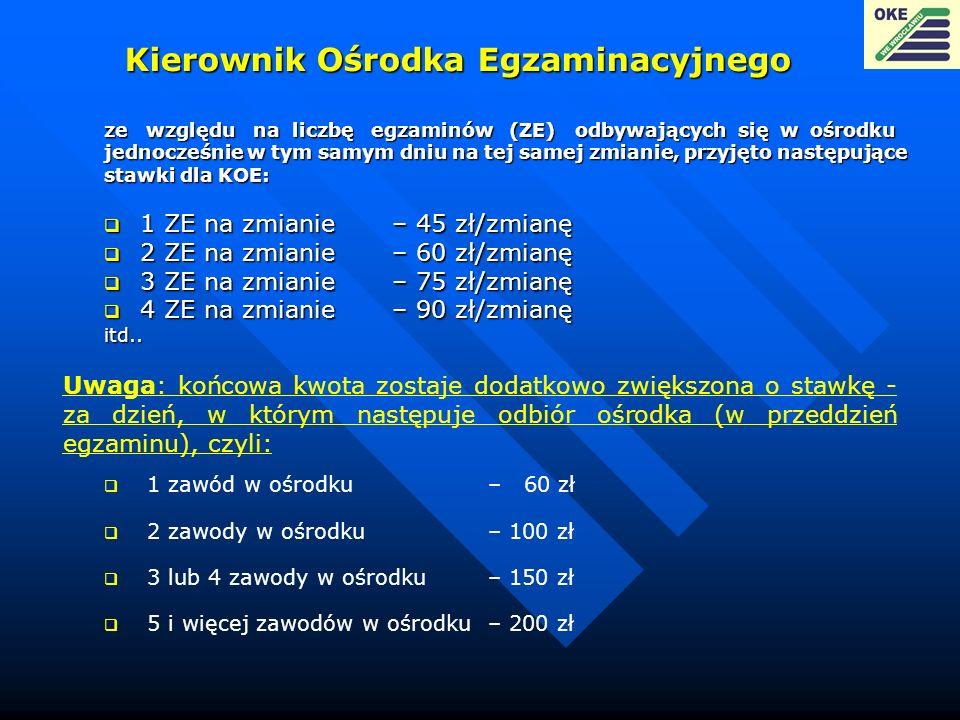 Kierownik Ośrodka Egzaminacyjnego Kierownik Ośrodka Egzaminacyjnego ze względu na liczbę egzaminów (ZE) odbywających się w ośrodku jednocześnie w tym